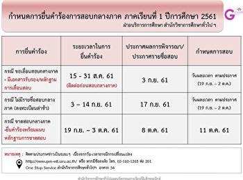กำหนดการยื่นคำร้องการสอบกลางภาค ภาคเรียนที่ 1 ปีการศึกษา 2561