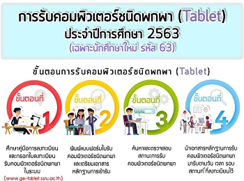 Announcement of the Tablet PC Regulations of the Academic Year 2020